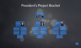 President's Project - AH2