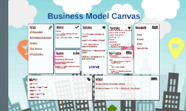 Copy of Business Canvas Model - Airbnb