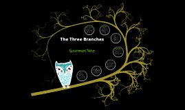 Three Branches - Government Notes