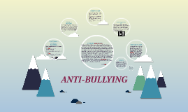 Copy of ANTI-BULLYING