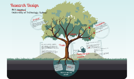 Research Design: Tree and 4-part framework