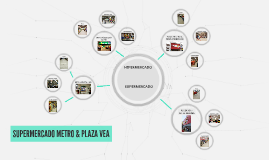 SUPERMERCADO METRO & PLAZA VEA
