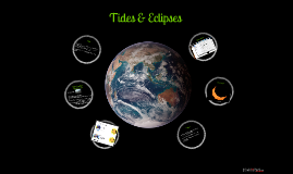 Tides & Eclipses