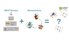 Rest Nirvana with Microservices