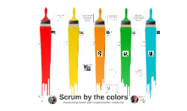 Agile workshop - Scrum by the colors