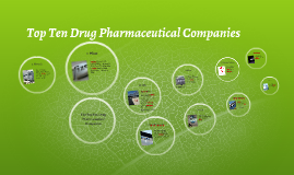 The Top Ten Drug Pharmaceutical Companies