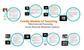 Copy of Models of Teaching