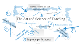 Copy of Art and Science of Teaching