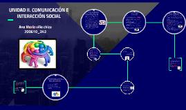 UNIDAD II. COMUNICACIÓN E INTERACCIÓN SOCIAL