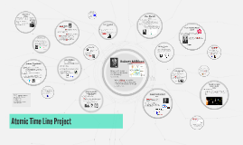 Atomic Time Line Project