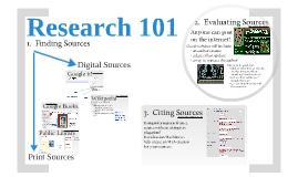 Research 101