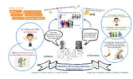 Copy of Modelos del Comportamiento Organizacional.