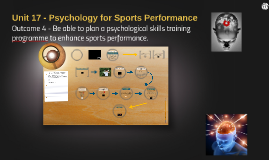 MWR Wednesday - Psychological Skills Training 2/2