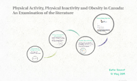 Physical Activity, Physical Inactivity and Obesity in Canada