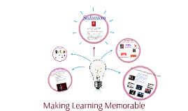 Make Learning Memorable
