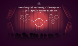 """""""Something Rich and Strange"""" Shakespeare's Magical Legacy"""