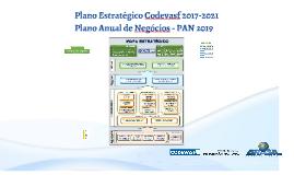 Apresentação PAN 2019 - GGP