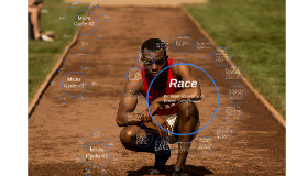Copy of Race