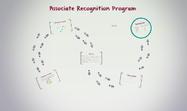 Associate Recognition Program