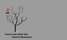 French and Indian War - Part 3 - Who's Picking Up The Bill?