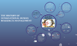 Copy of THE HISTORY OF INTERNATIONAL HUMAN RESOURCES MANAGEMENT
