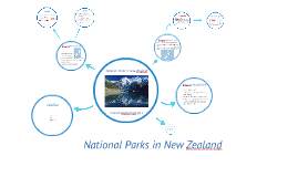 National Parks in New Zealand with a special look on Fiordla
