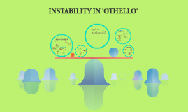 INSTABILITY IN OTHELLO