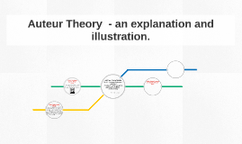 Auteur Theory  - an explanation and illustration.