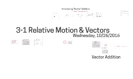 3-1 Relative Motion and Vectors