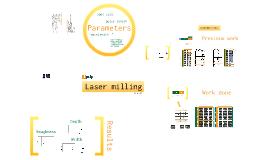 Laser Milling