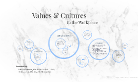 Values & Cultures in the Workplace