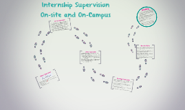 Internship Supervision