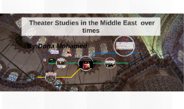 Theater Studies in the Middle East  over time