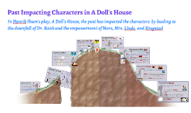 Past Impacting Characters in A Doll's House