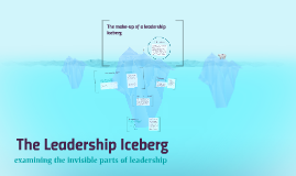 Leadership Iceberg