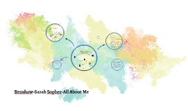 Renshaw-Sarah Sopher-All About Me