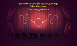 Behind the Scenes of Watertown High School Musicals:
