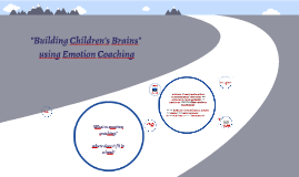 Building Children's Brains using Emotion Coaching - school presentation