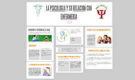 Copy of LA PSICOLOGIA Y SU RELACION CON ENFERMERIA