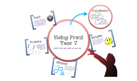 Copy of Year 7 - Introduction to Prezi