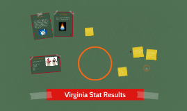 Virginia Stat Results