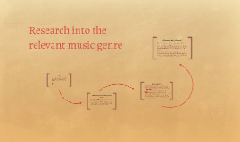 Research into the relevant music genre