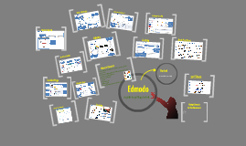 Edmodo Teacher Training