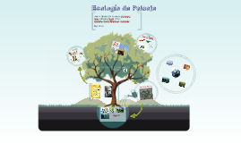 Ecología de Paisaje