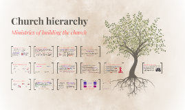 Church hierarchy
