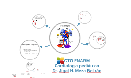 Copy of CTO ENARM GDL Cardiologia pediatrica