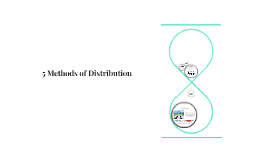 5 Methods of Distribution
