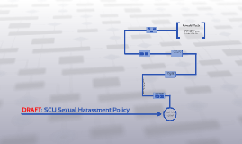 DRAFT: SCU Sexual Harrassment Policy