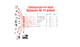 Türkiye'nin En Hızlı Büyüyen İlk 10 Şirketi