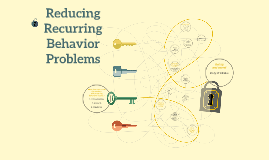 Reducing Recurring Behavior Problems
